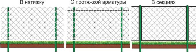 Как сделать забор из сетки рабицы своими руками видео